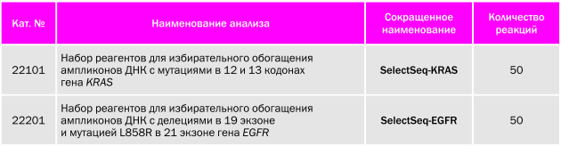 таблица 13